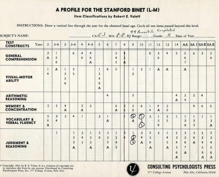 1960s 1970s IQ test